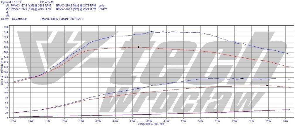 bmw-122-ps-280-nm-1024x439
