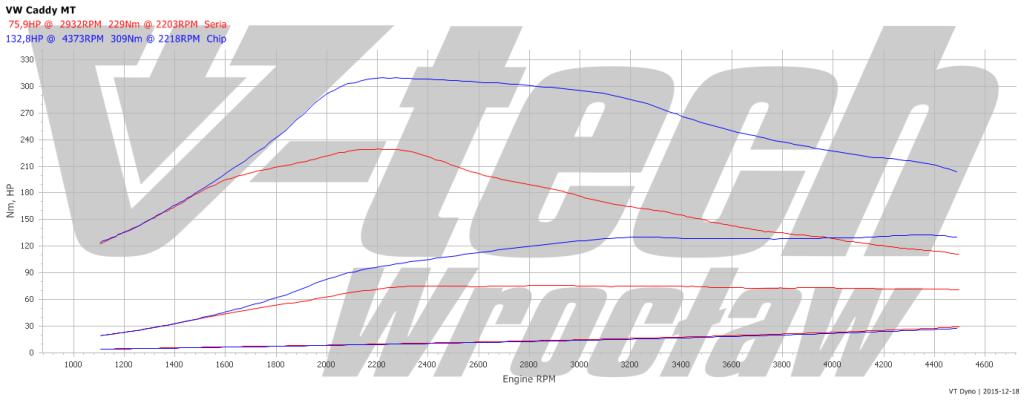 pomiar-mocy-wroclaw-1024x400